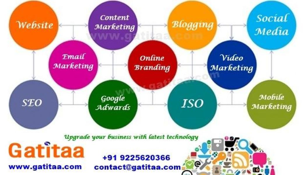 SEO | Digital Marketing Services Pune